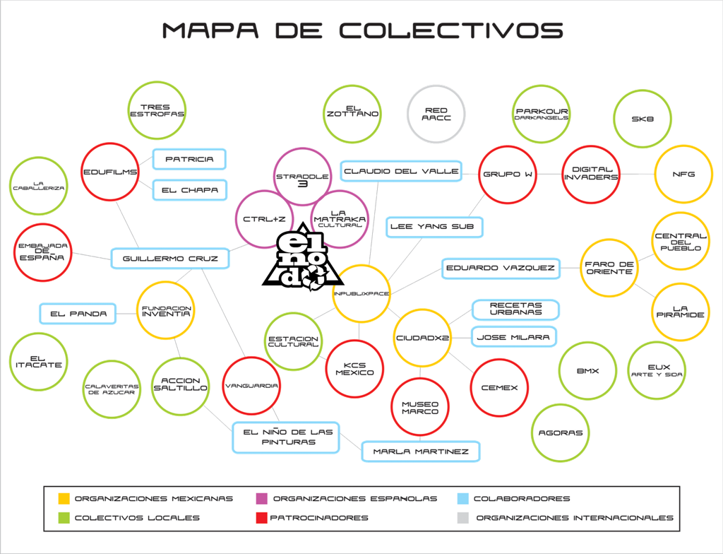 collective work social architecture
